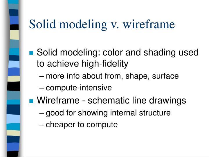 Solid modeling v. wireframe