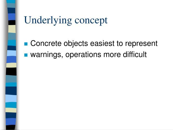 Underlying concept