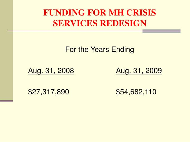FUNDING FOR MH CRISIS