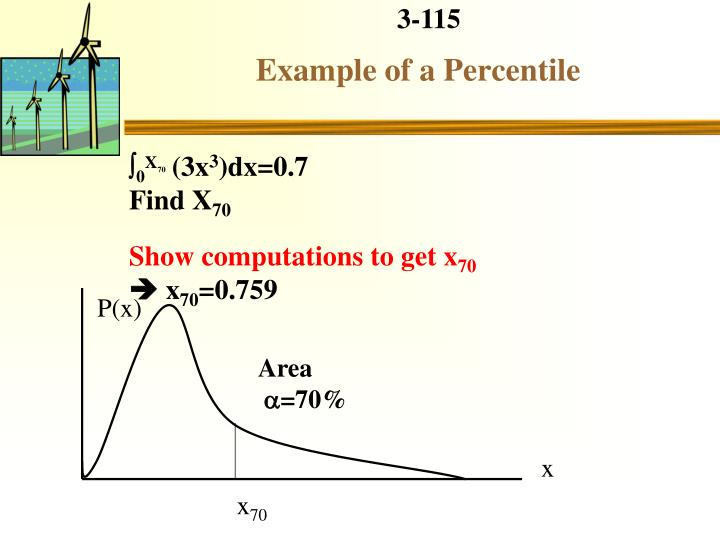 Example of a Percentile