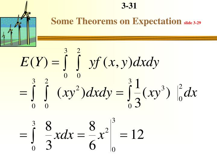 Some Theorems on Expectation