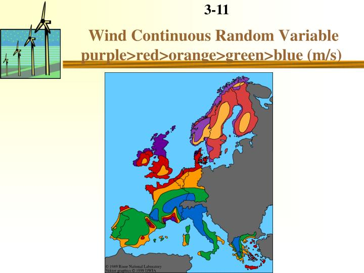 Wind Continuous Random Variable
