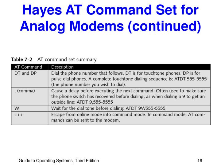 Hayes AT Command Set for Analog Modems (continued)