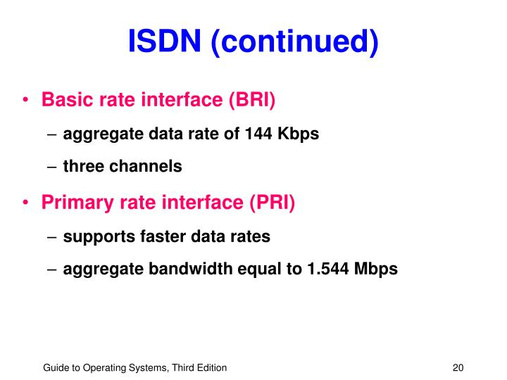 ISDN (continued)
