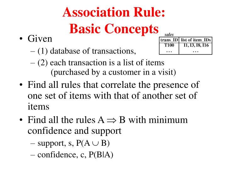 Association Rule: