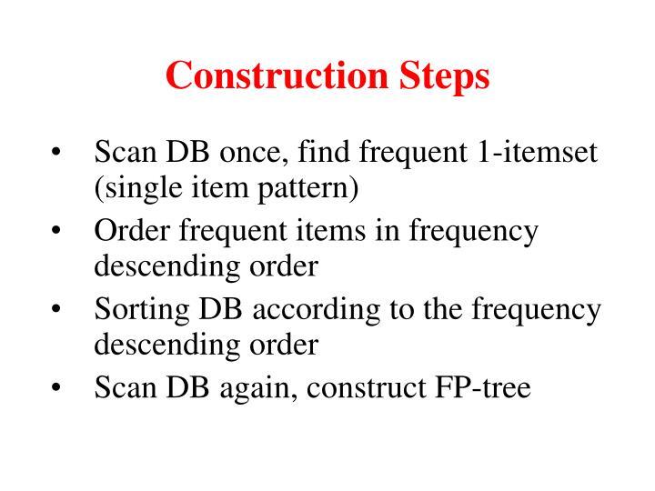 Construction Steps