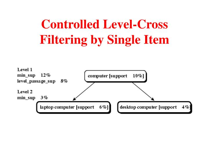 Controlled Level-Cross Filtering by Single Item