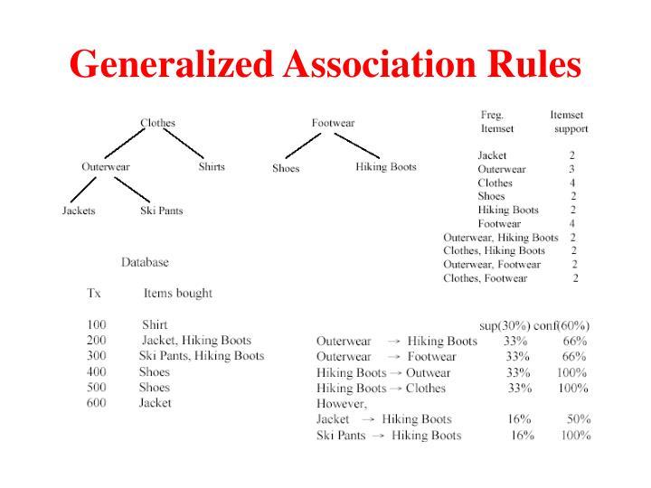 Generalized Association Rules
