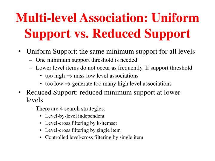 Multi-level Association: Uniform Support vs. Reduced Support