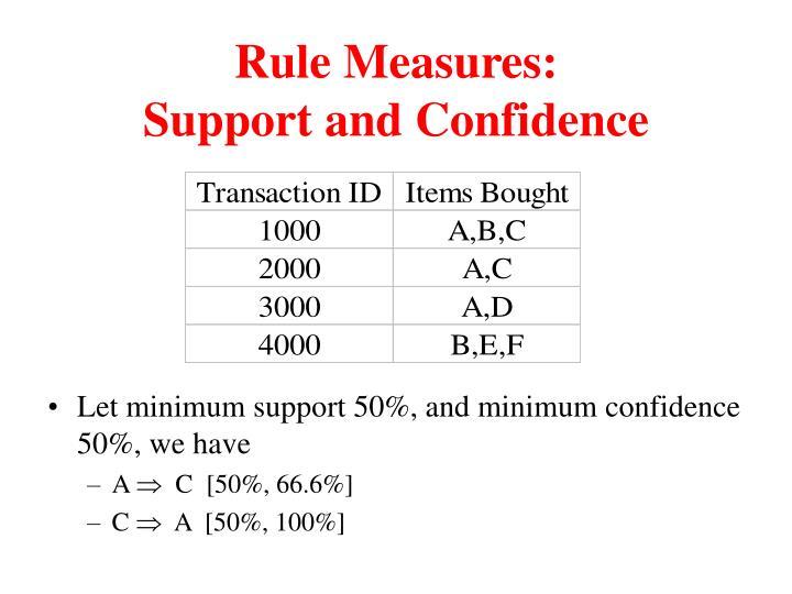 Rule Measures: