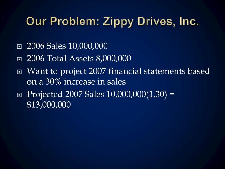 Our Problem: Zippy Drives, Inc.