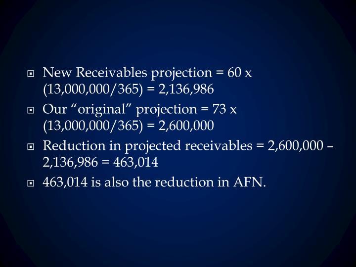 New Receivables projection = 60 x (13,000,000/365) = 2,136,986