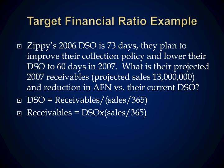 Target Financial Ratio Example