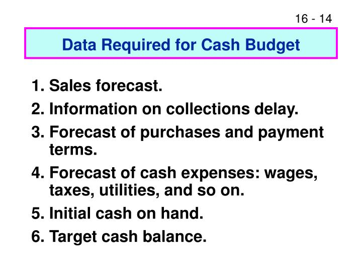 Data Required for Cash Budget