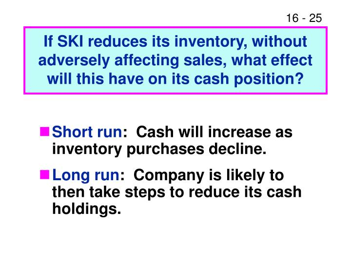 If SKI reduces its inventory, without adversely affecting sales, what effect will this have on its cash position?