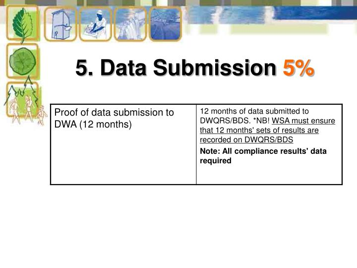 5. Data Submission