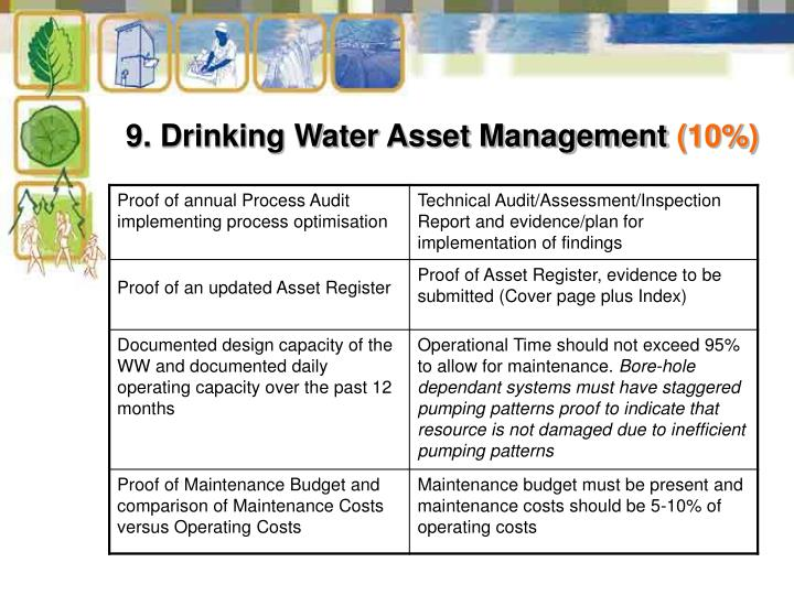 9. Drinking Water Asset Management