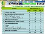 criteria for green drop status
