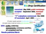 drop certification