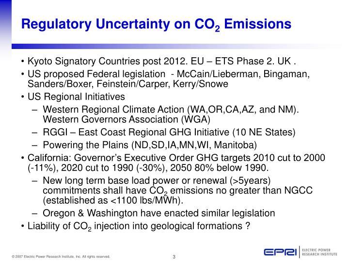 Regulatory Uncertainty on CO