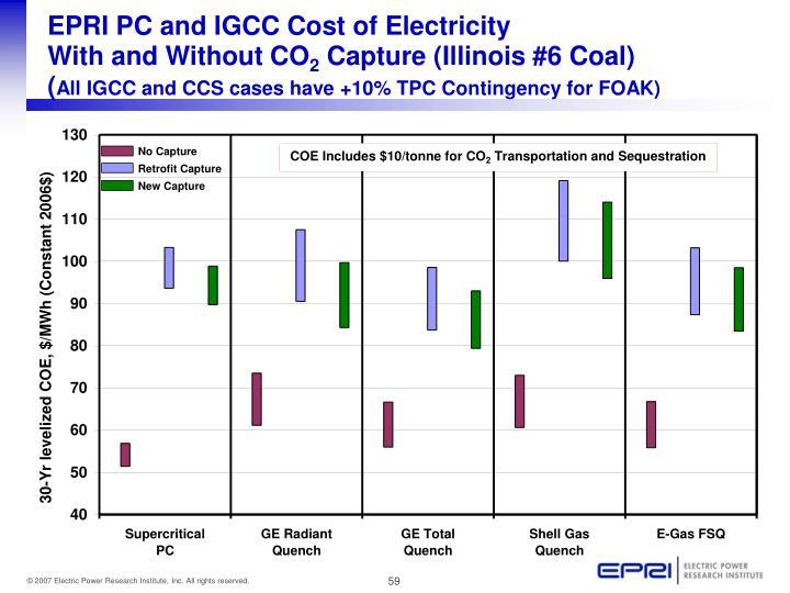 EPRI PC and IGCC Cost of Electricity