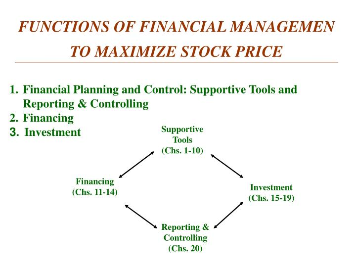 FUNCTIONS OF FINANCIAL MANAGEMEN TO MAXIMIZE STOCK PRICE