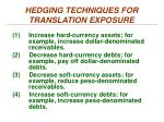 hedging techniques for translation exposure1