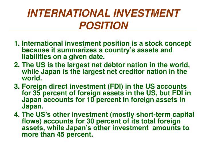 INTERNATIONAL INVESTMENT POSITION