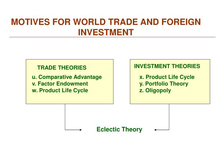 MOTIVES FOR WORLD TRADE AND FOREIGN INVESTMENT