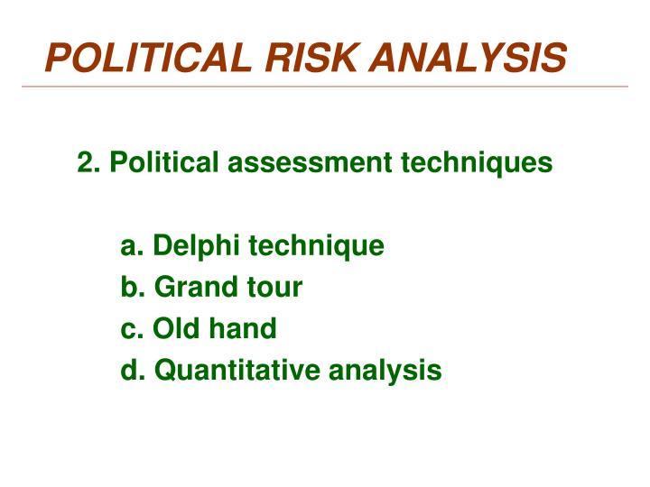 POLITICAL RISK ANALYSIS