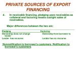 private sources of export financing1