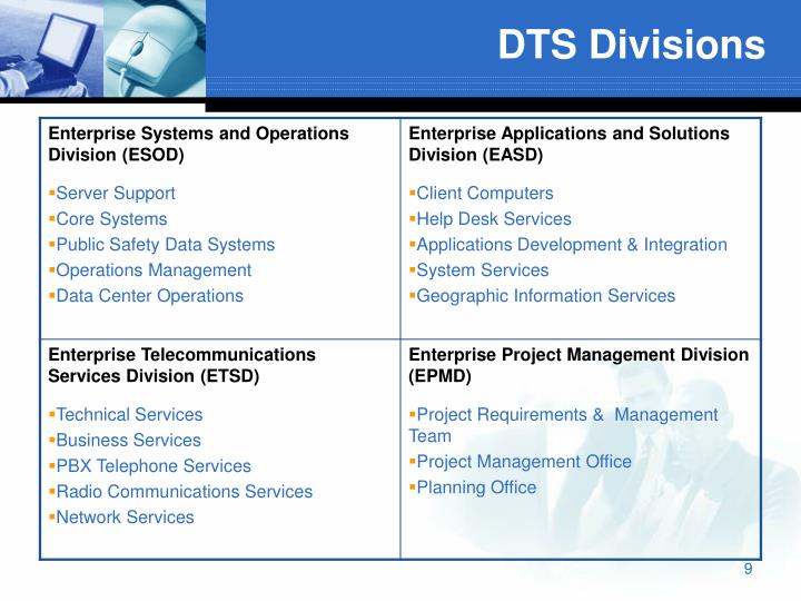 DTS Divisions