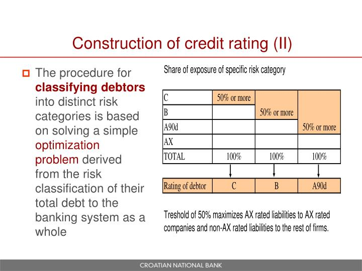 Construction of credit rating