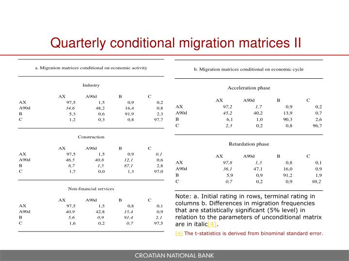 Quarterly conditional migration matrices II