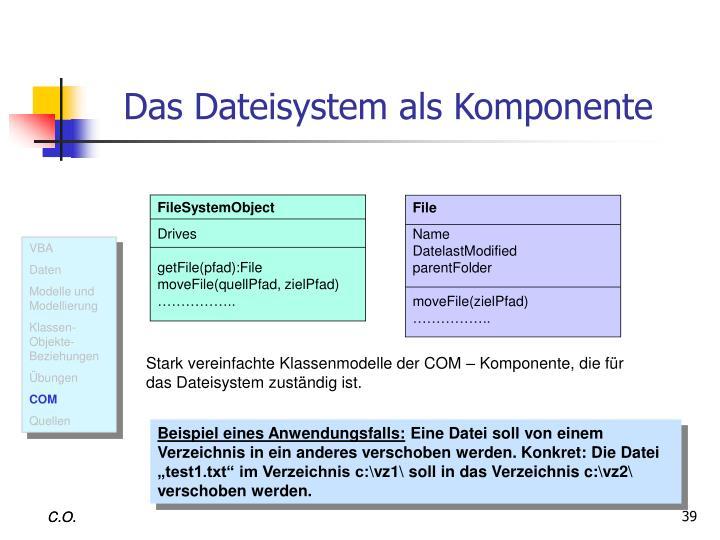 Das Dateisystem als Komponente