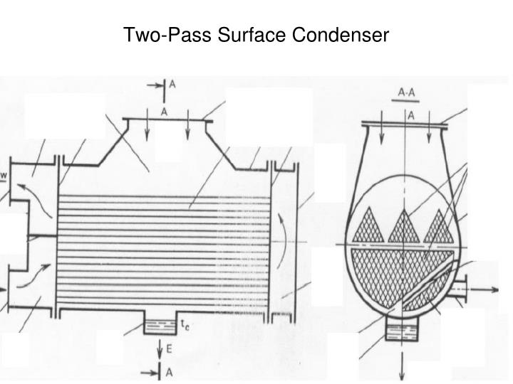 Two pass surface condenser