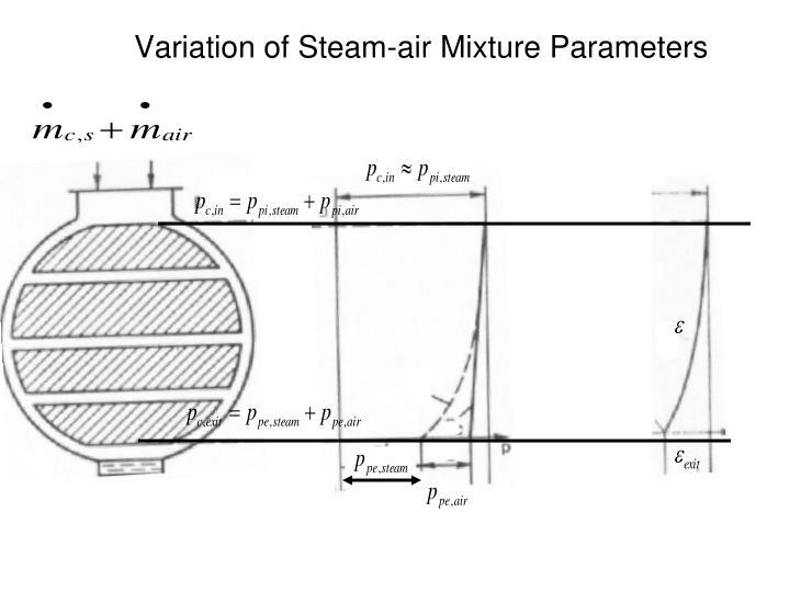 Variation of Steam-air Mixture Parameters