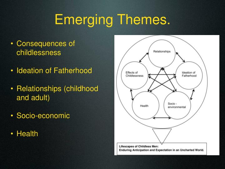 Emerging Themes.