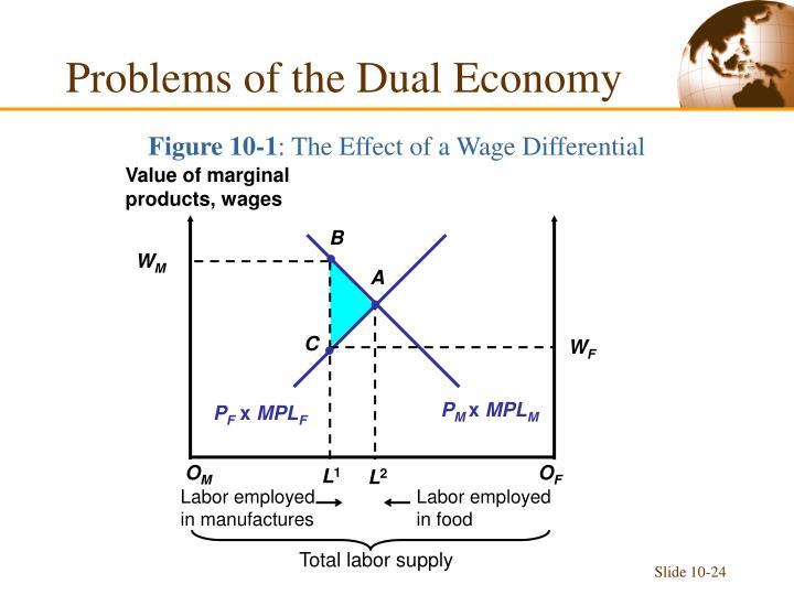 Value of marginal