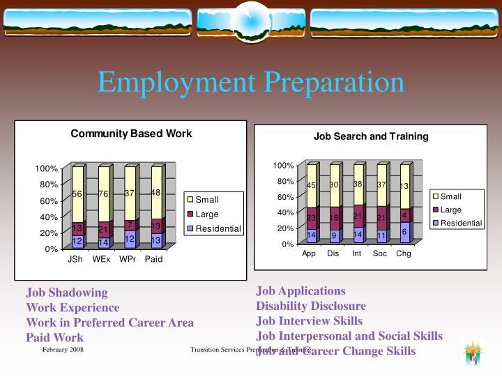 Employment Preparation