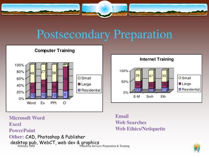 Postsecondary Preparation