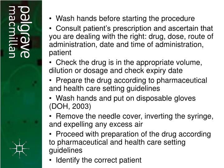 Wash hands before starting the procedure