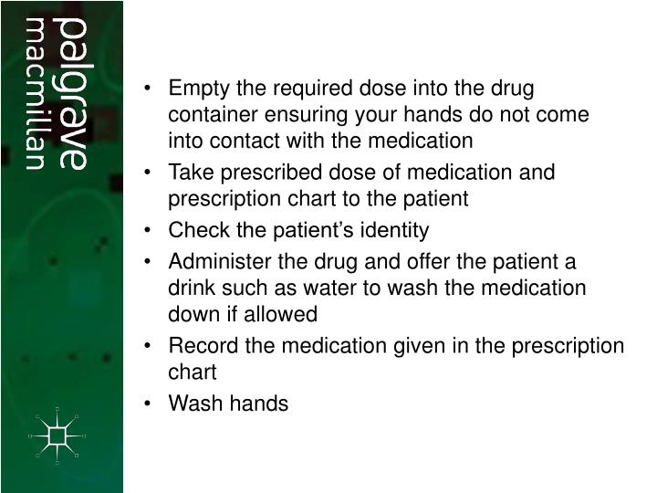 Empty the required dose into the drug container ensuring your hands do not come into contact with the medication