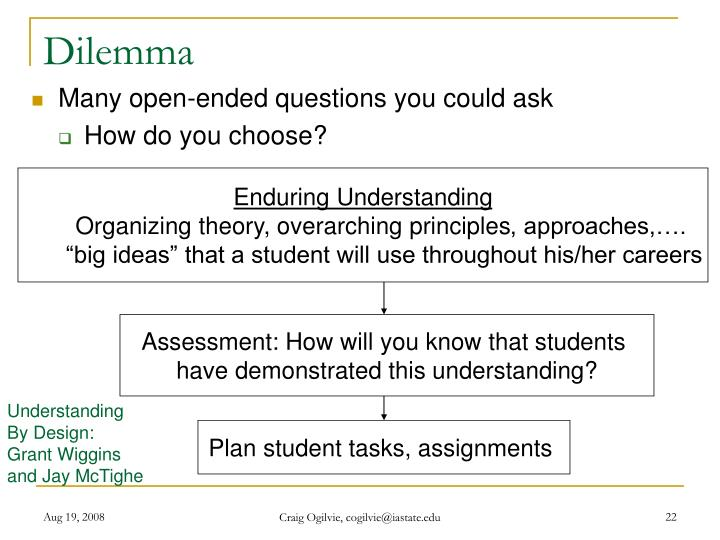 Assessment: How will you know that students