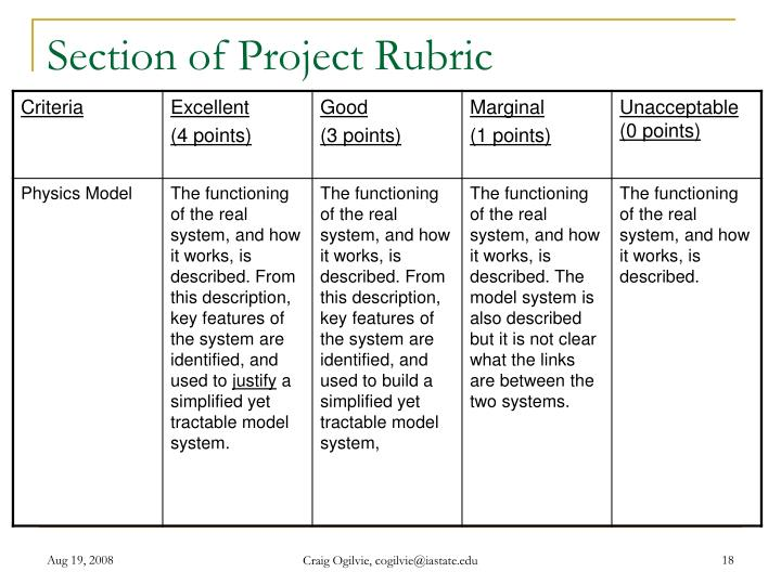 Section of Project Rubric