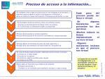 proceso de acceso a la informaci n
