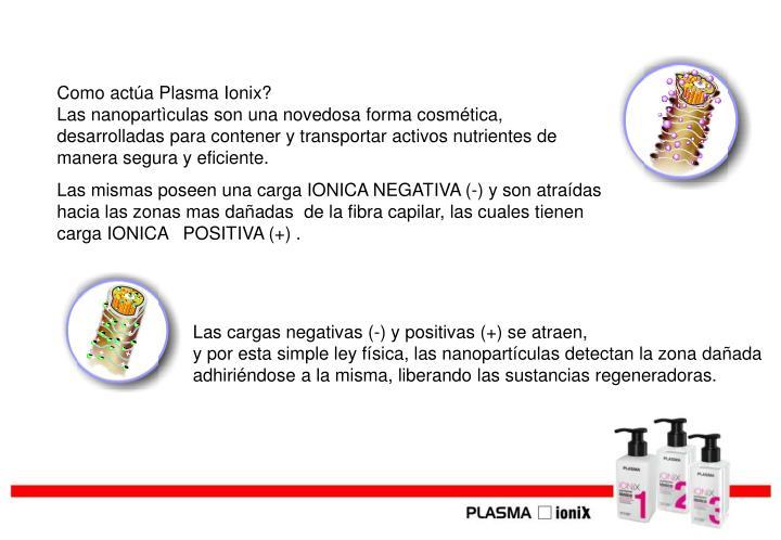 Como actúa Plasma Ionix?                                                                                          Las nanopartìculas son una novedosa forma cosmética, desarrolladas para contener y transportar activos nutrientes de manera segura y eficiente.