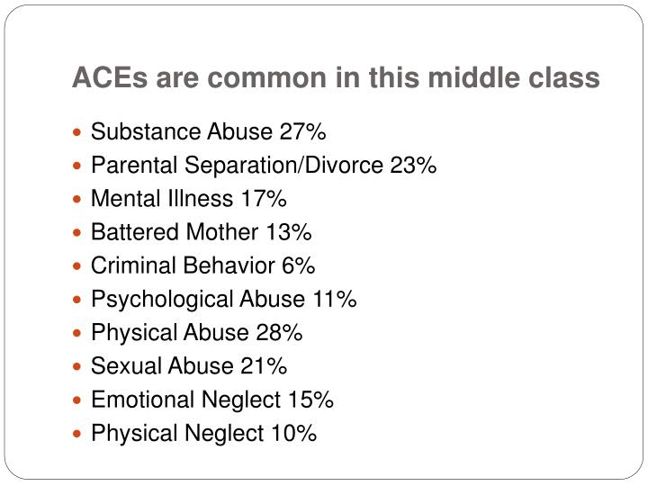 ACEs are common in this middle class