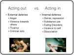 acting out vs acting in
