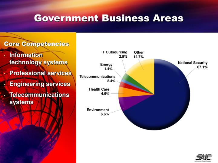 Government Business Areas
